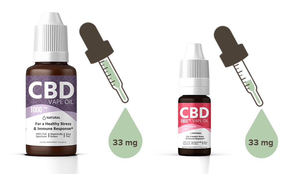 strongest cbd oil in 1 ml vape
