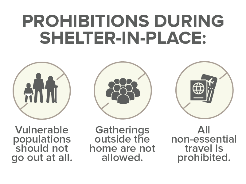 what is a shelter in place order