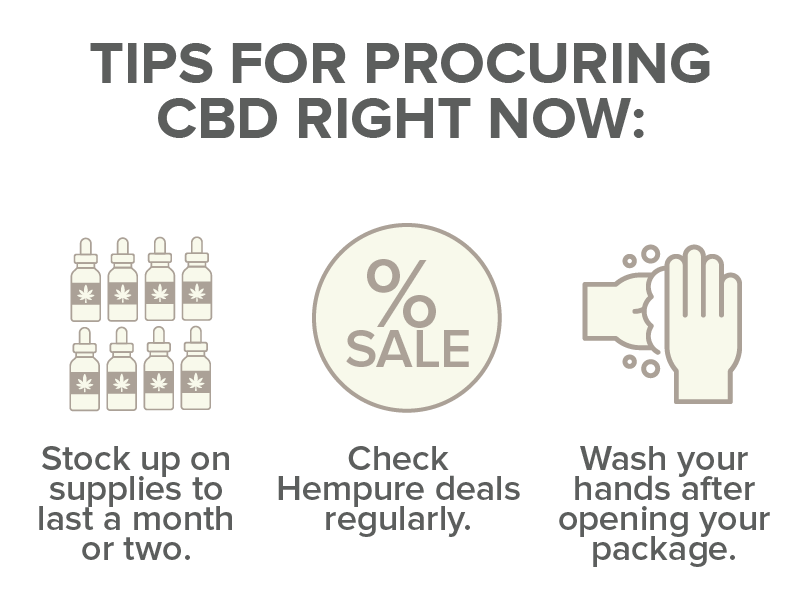how to buy cbd while self isolating