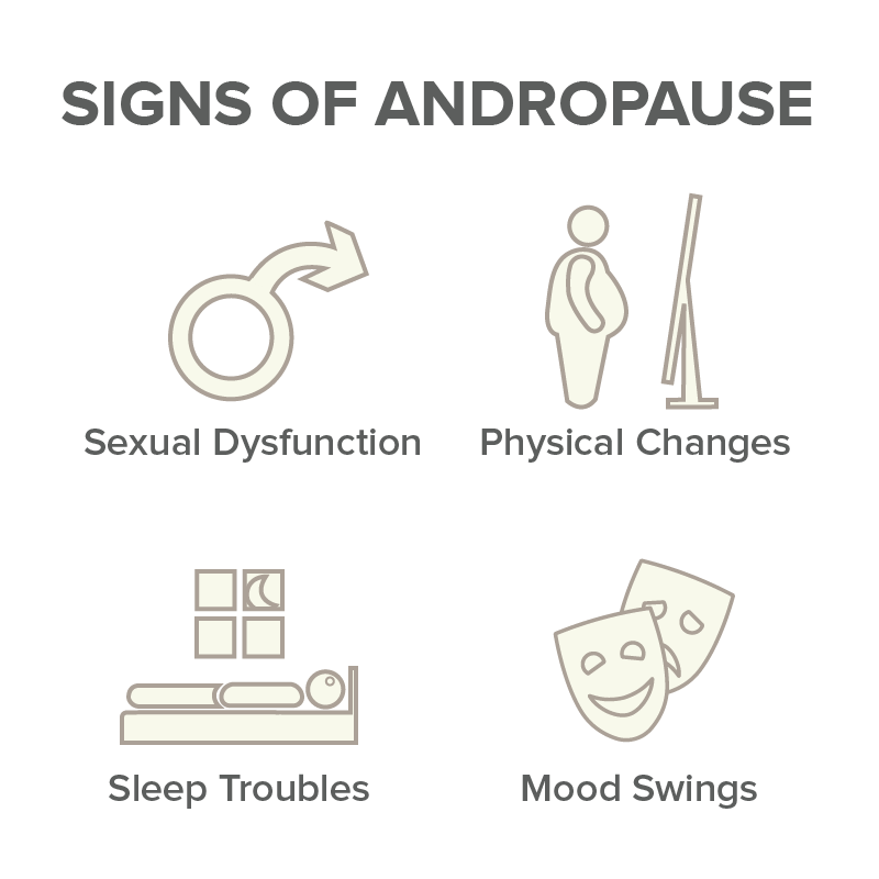 Sign of Andropause