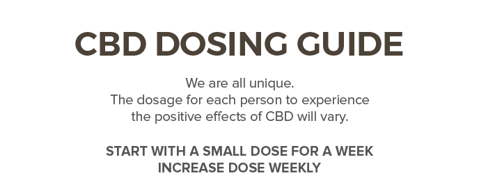 Dosage de CBD